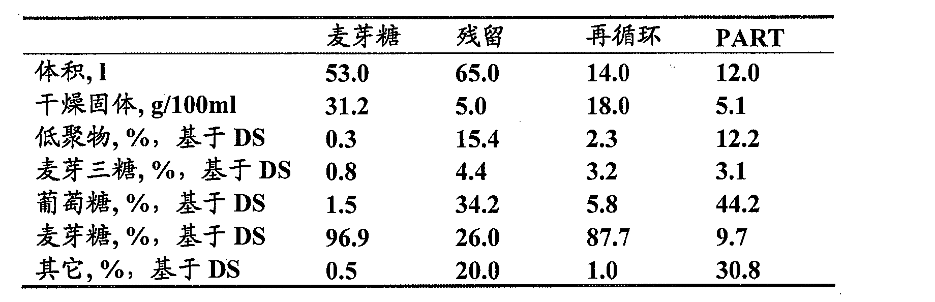 Figure CN102413890AD00282