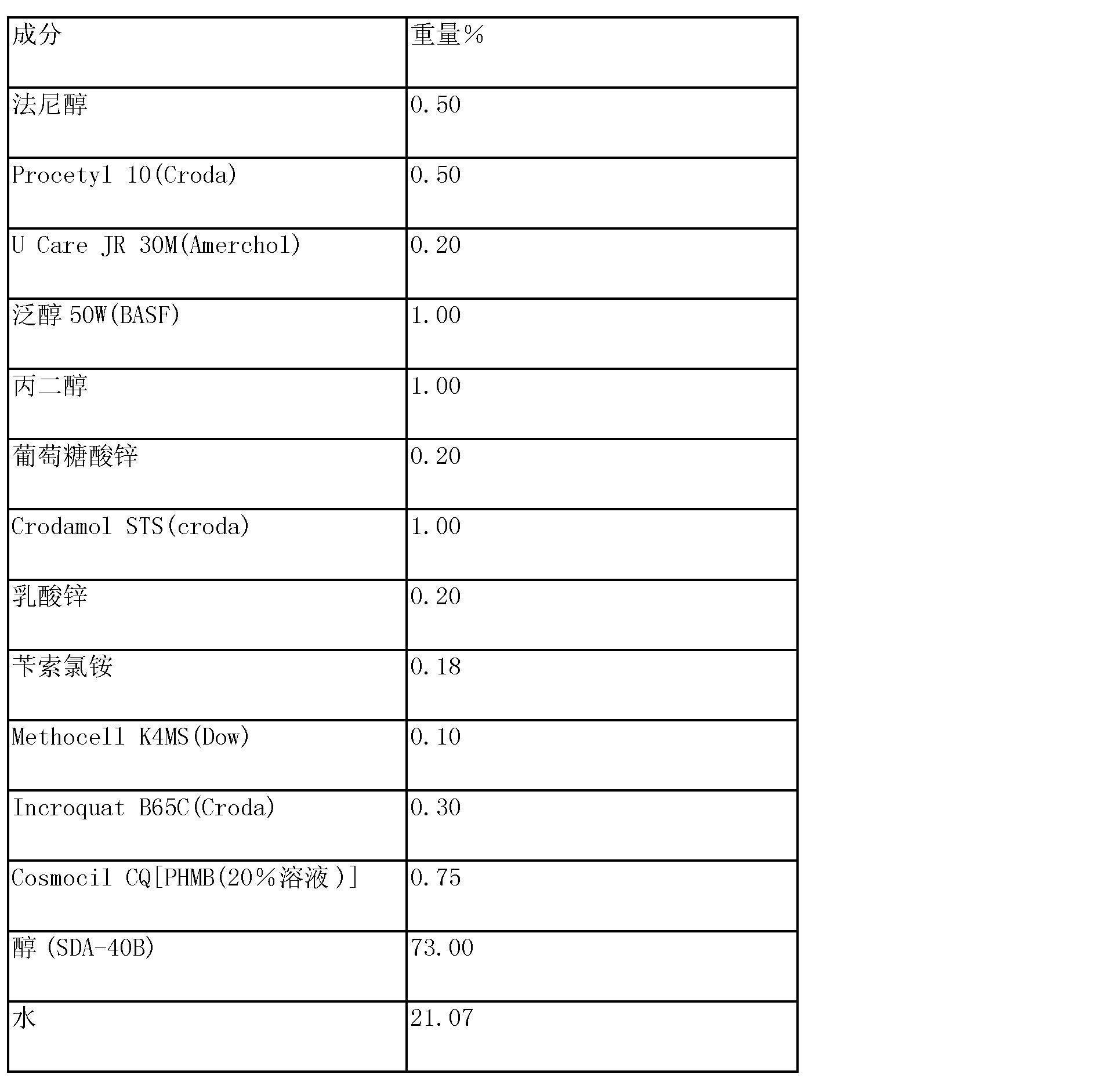 Figure CN101163455BD00182