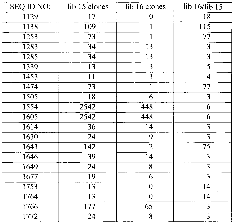 Figure imgf000500_0002