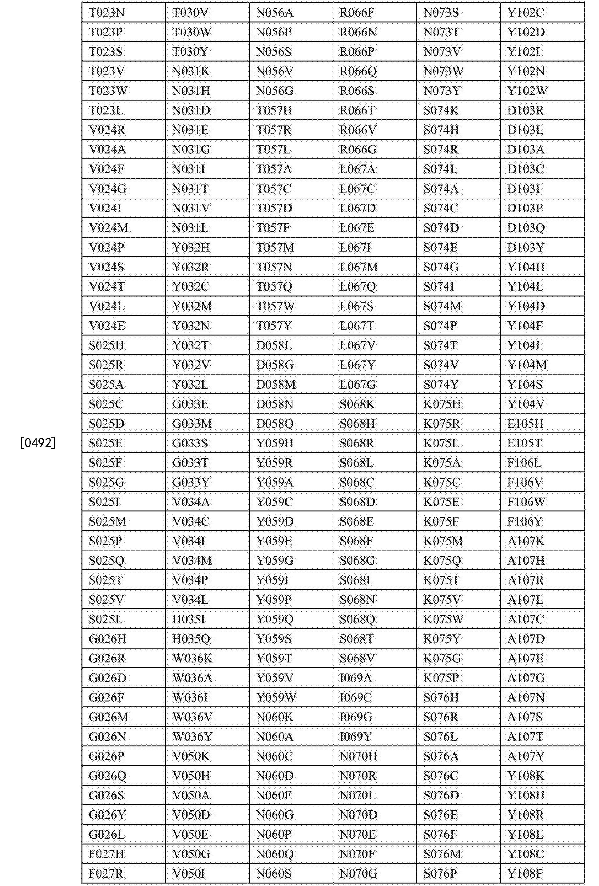 Figure CN104379602BD00781