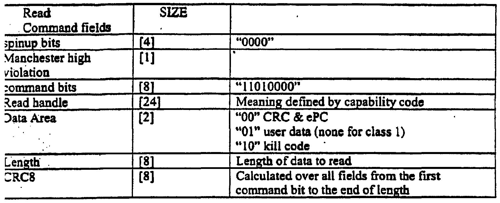 Figure imgf000204_0001