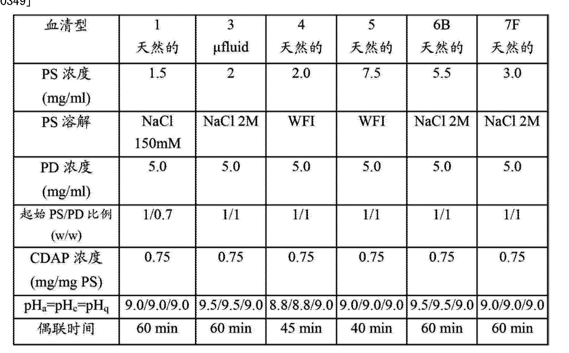 Figure CN103251940AD00382