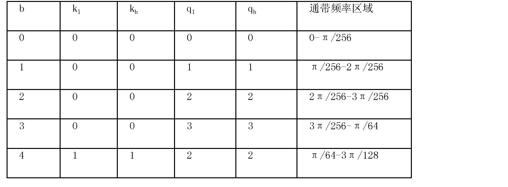 Figure CN1875402BD00114