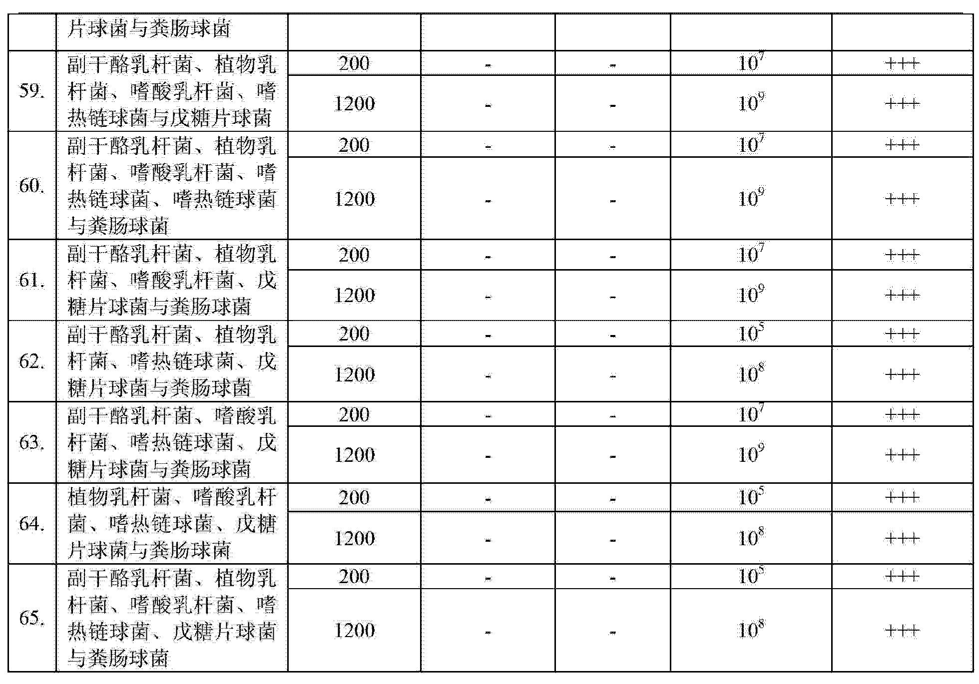 Figure CN103652995AD00281