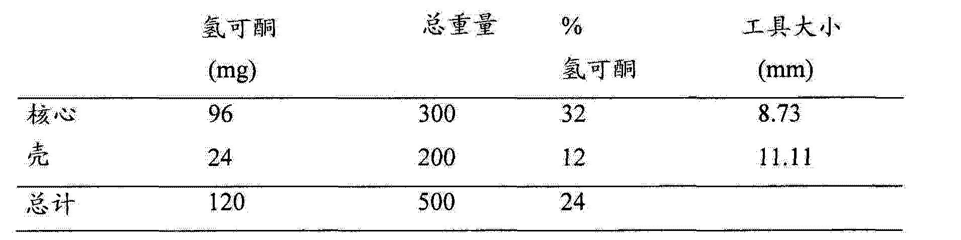 Figure CN104856967AD00301