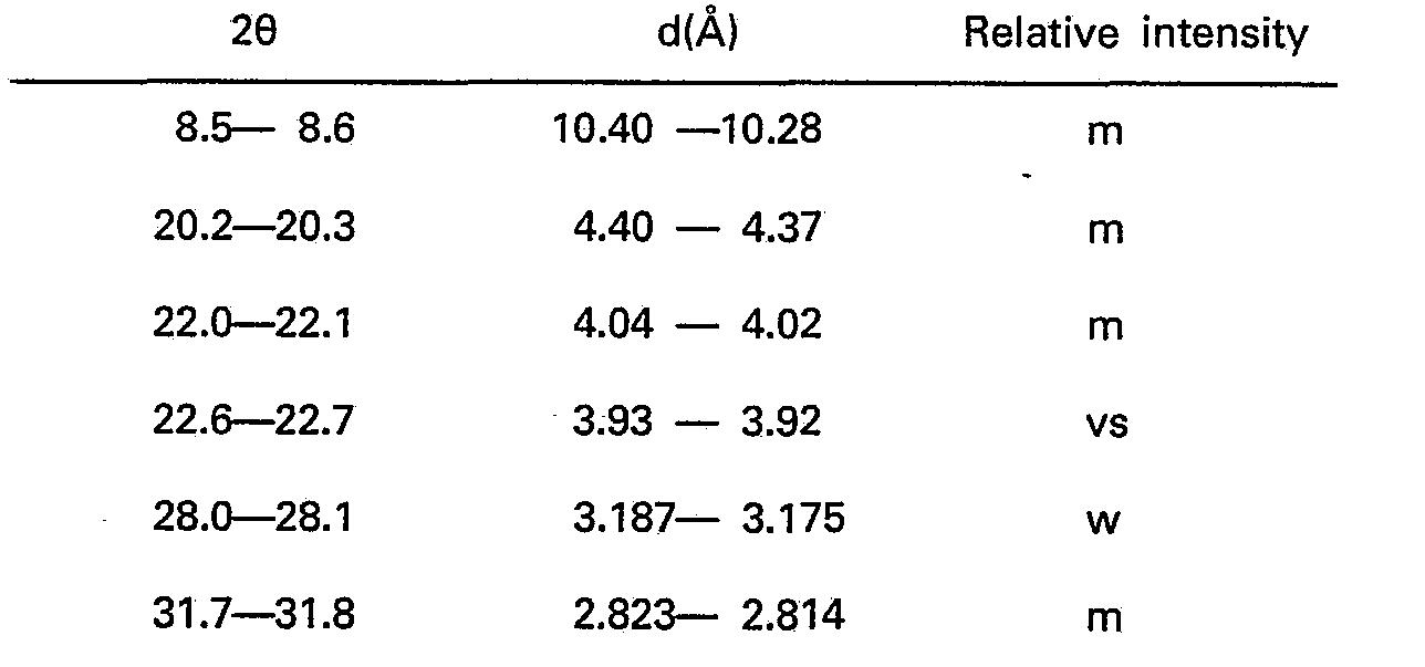 Figure imgb0166