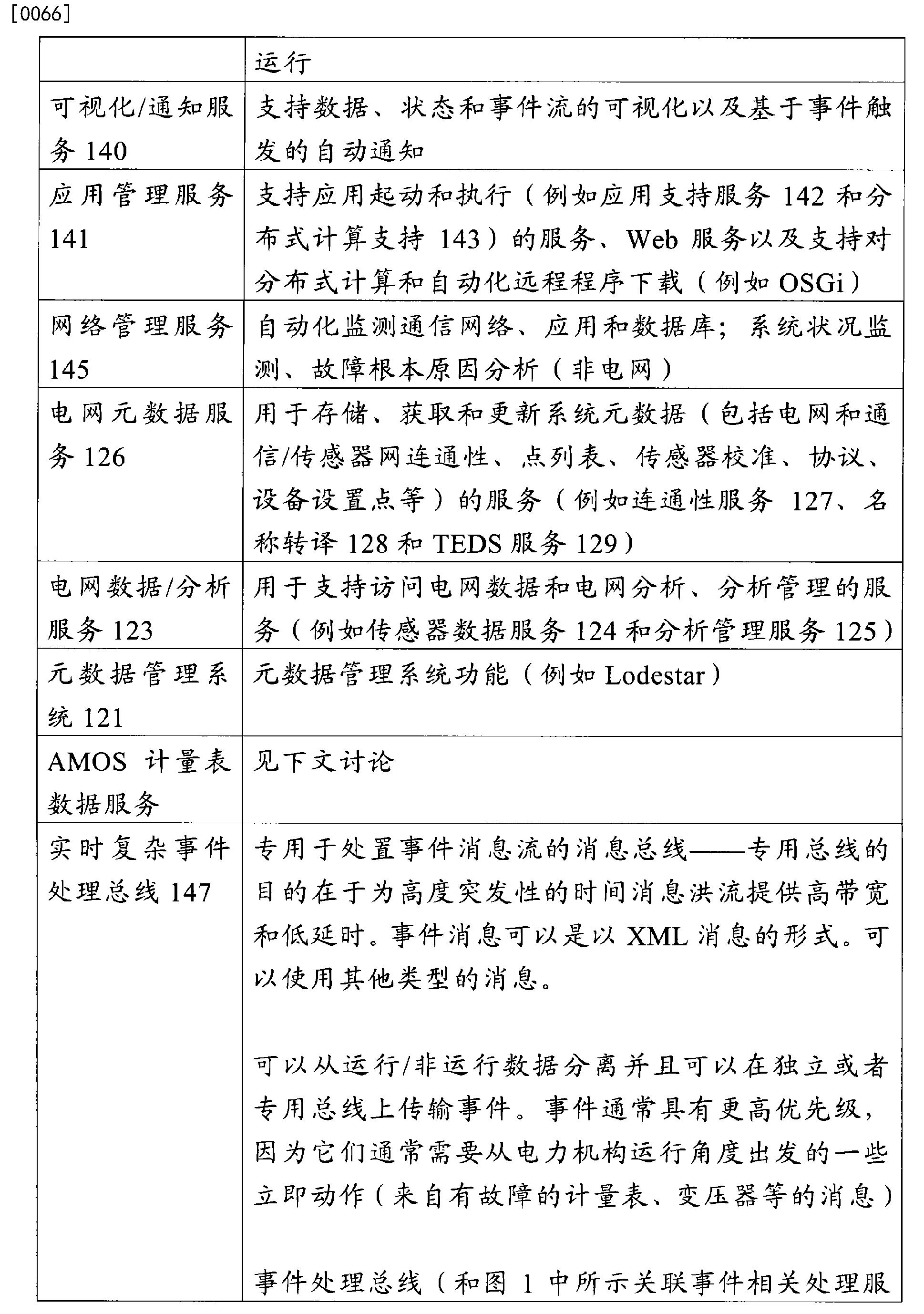 Figure CN103762723BD00111