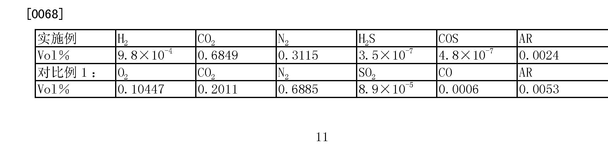 Figure CN101418246BD00113