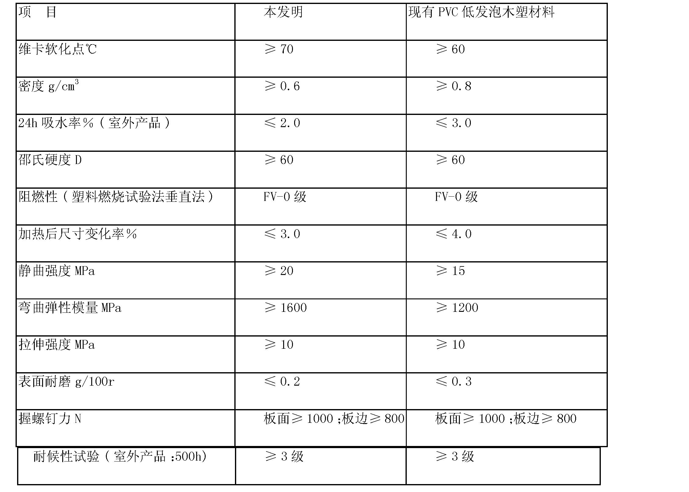 Figure CN101397375BD00061
