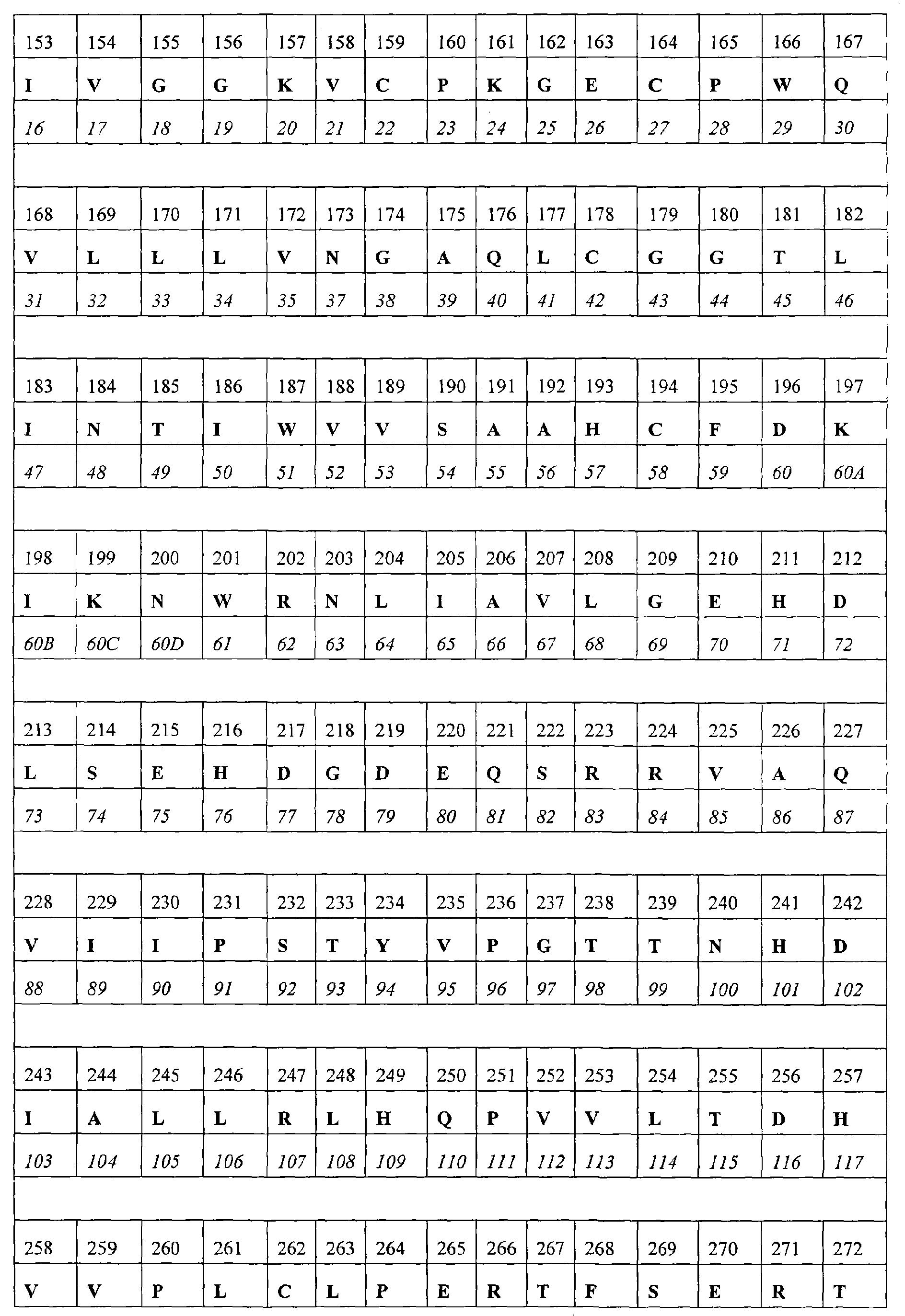 Figure CN101743309BD00291