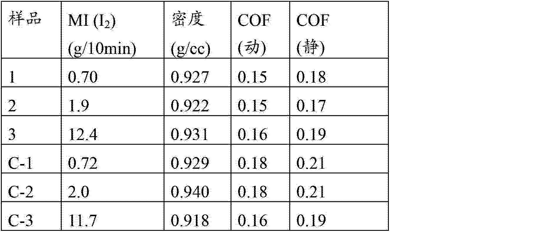 Figure CN102695735BD00291