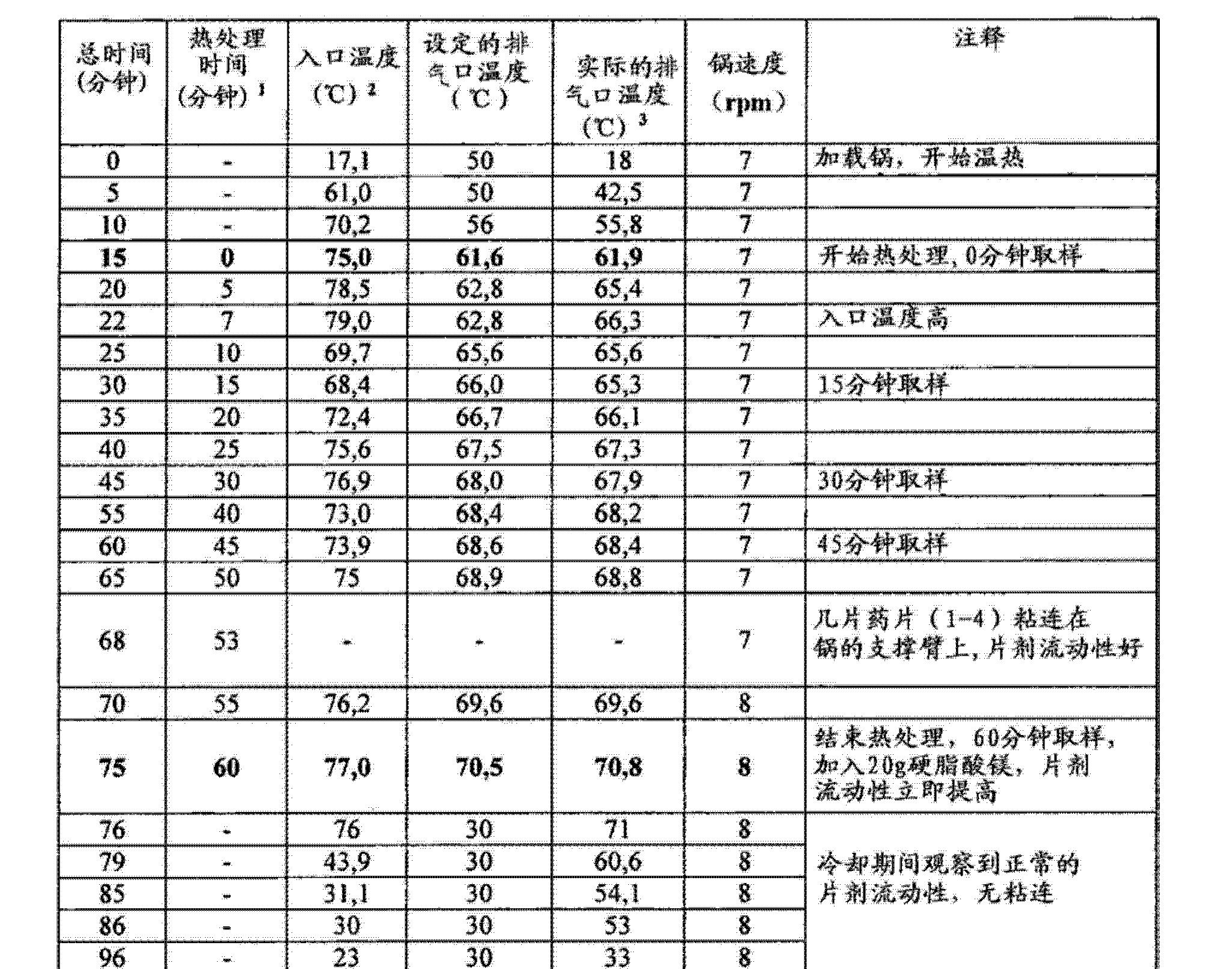 Figure CN102657630BD00971