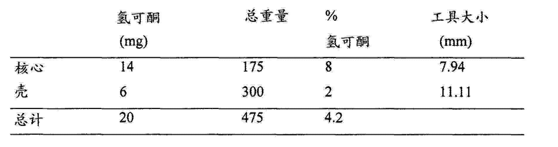 Figure CN103370058AD00351