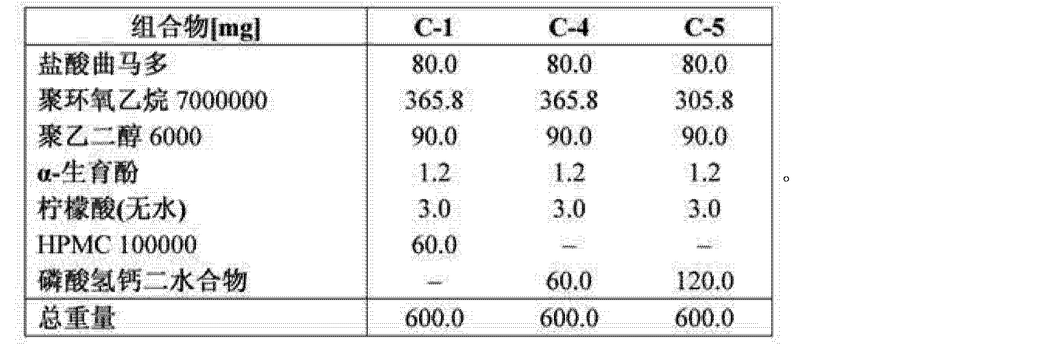 Figure CN103179954AD00332