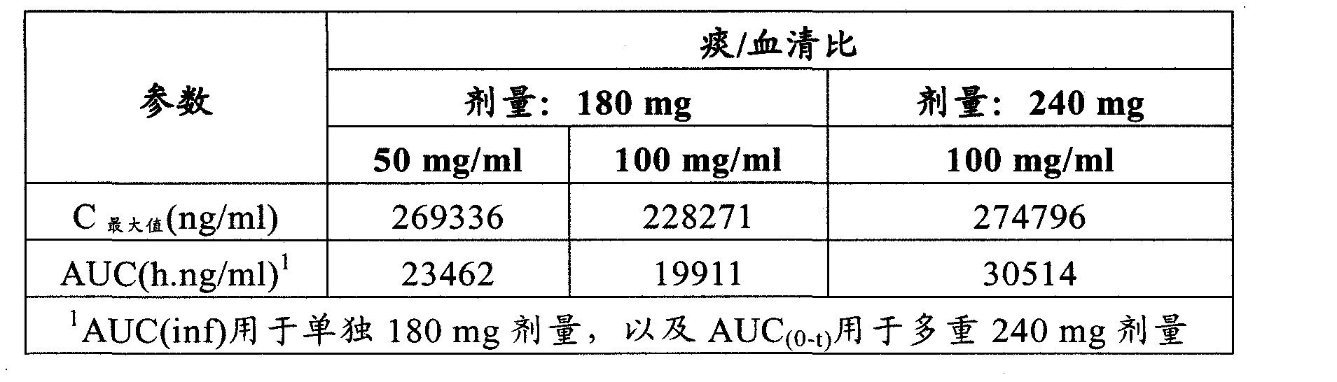 Figure CN102202649AD00361