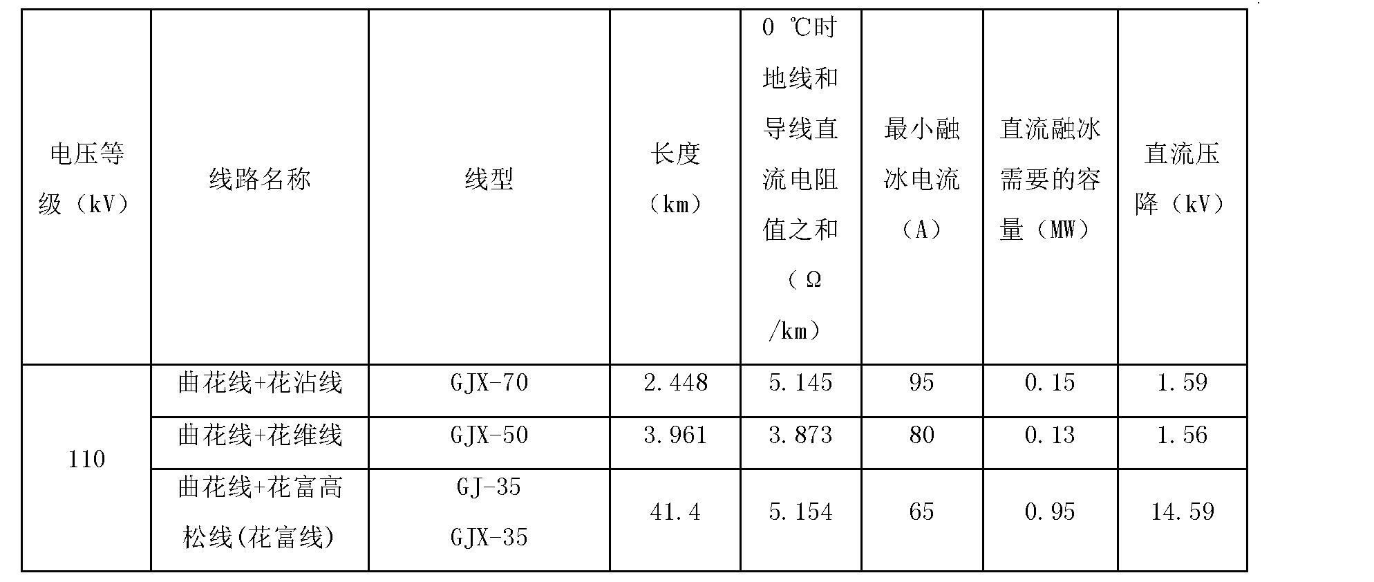 Figure CN102611062AD00081