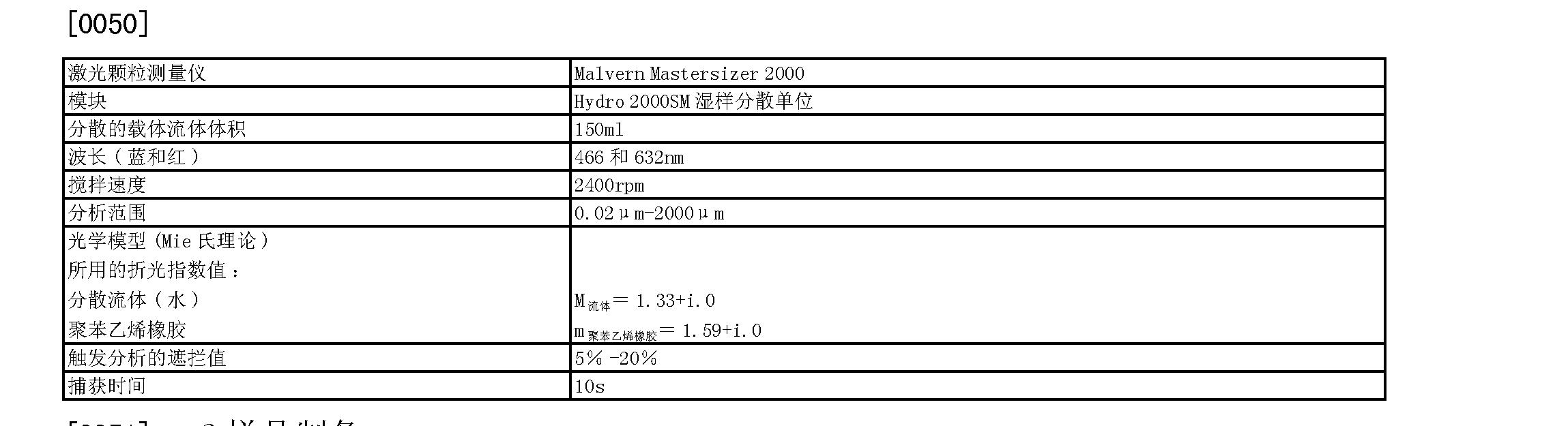 Figure CN101466353BD00091