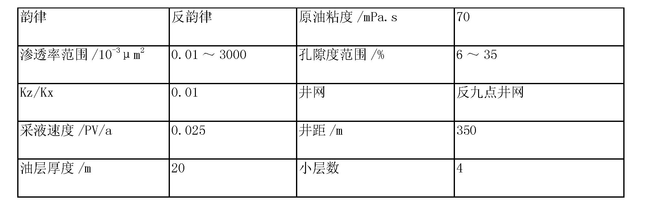 Figure CN103246820AD00151