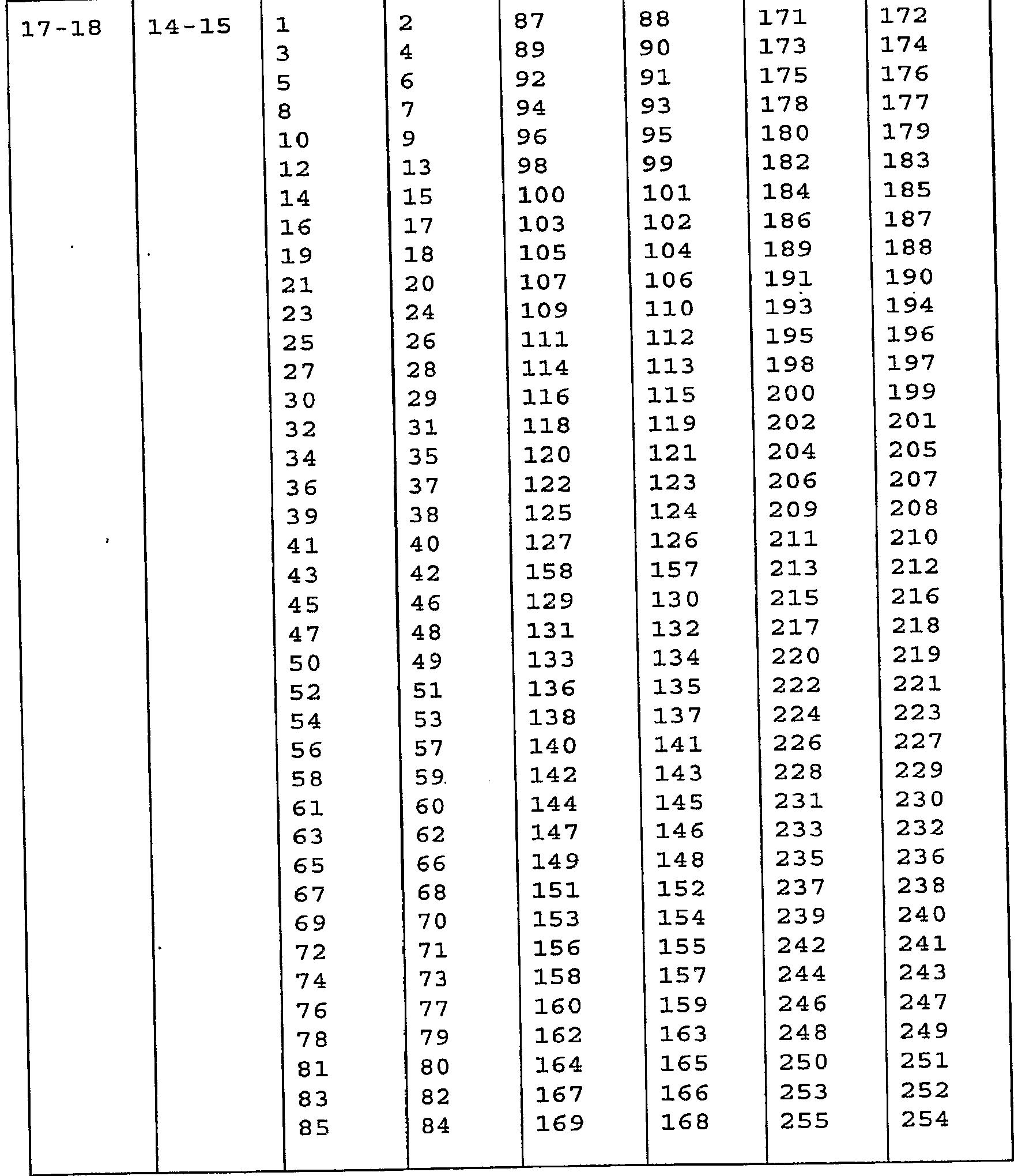 Figure 112008069385609-PCT00020