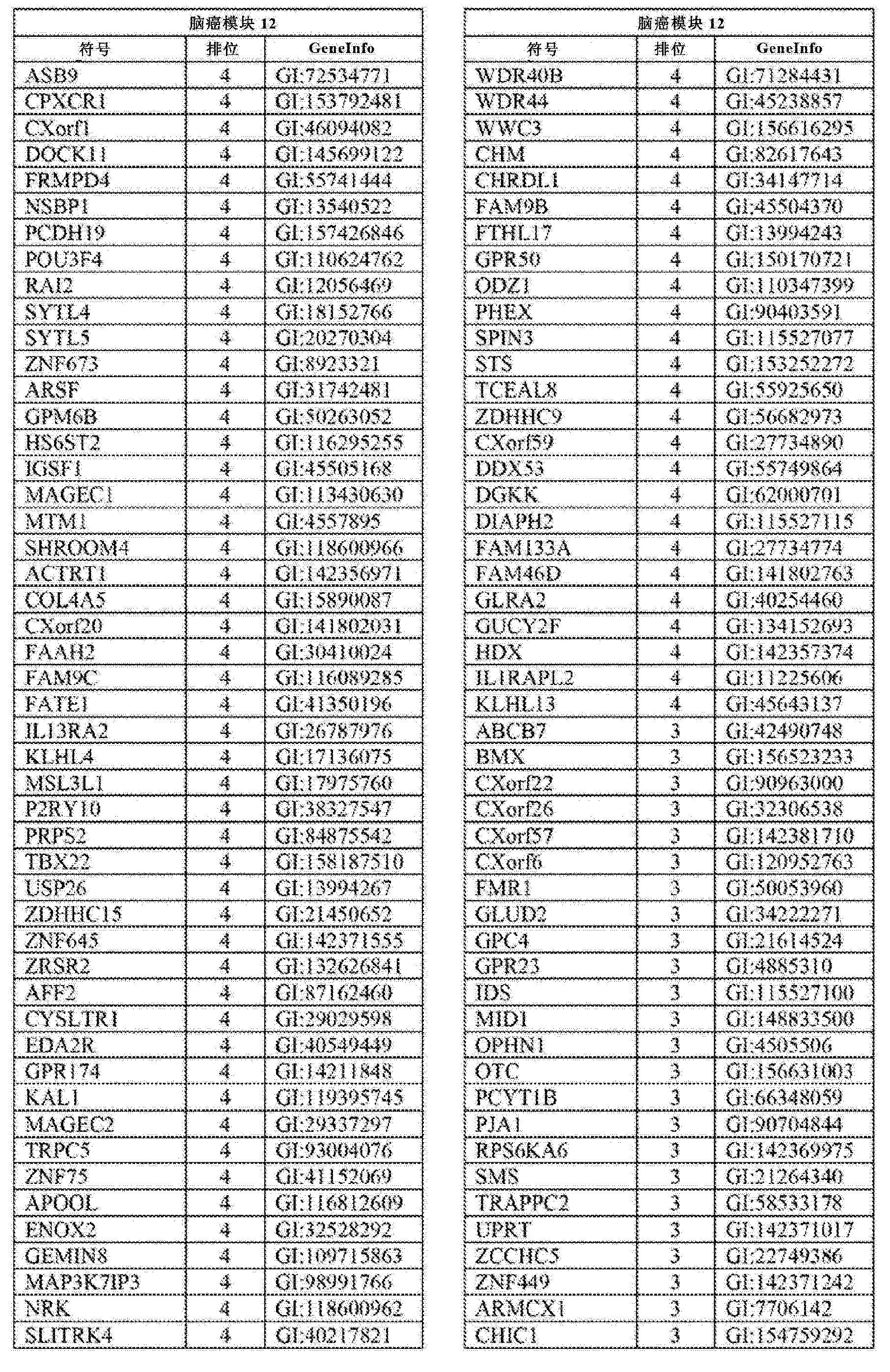 Figure CN102858999AD00601