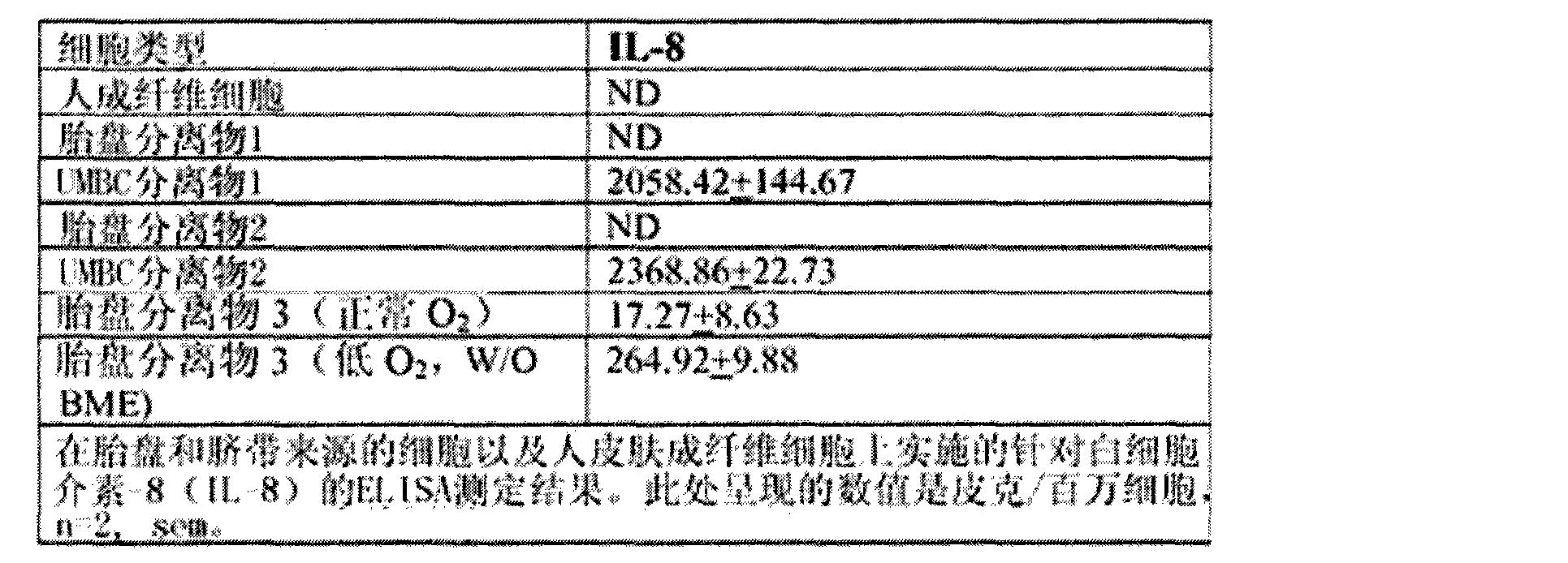 Figure CN102498204AD00491