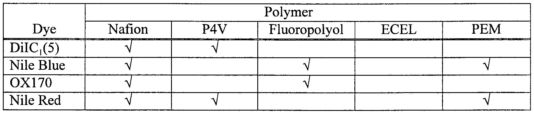 Wo2000029820a2 Probe For Evanescent Excitation Of