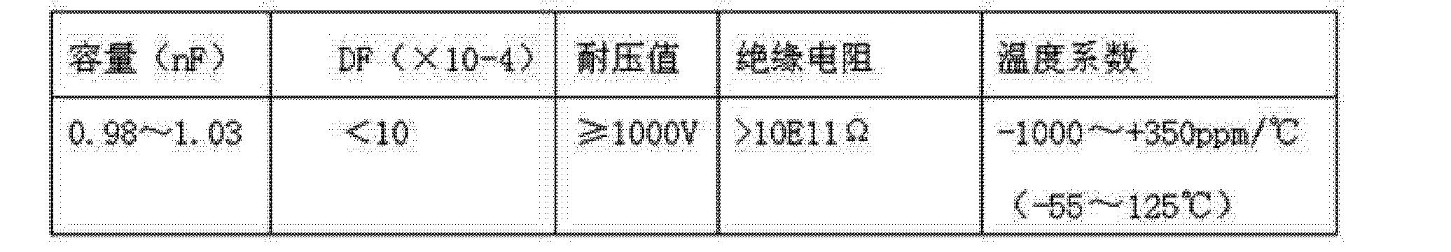 Figure CN102354599AD00053