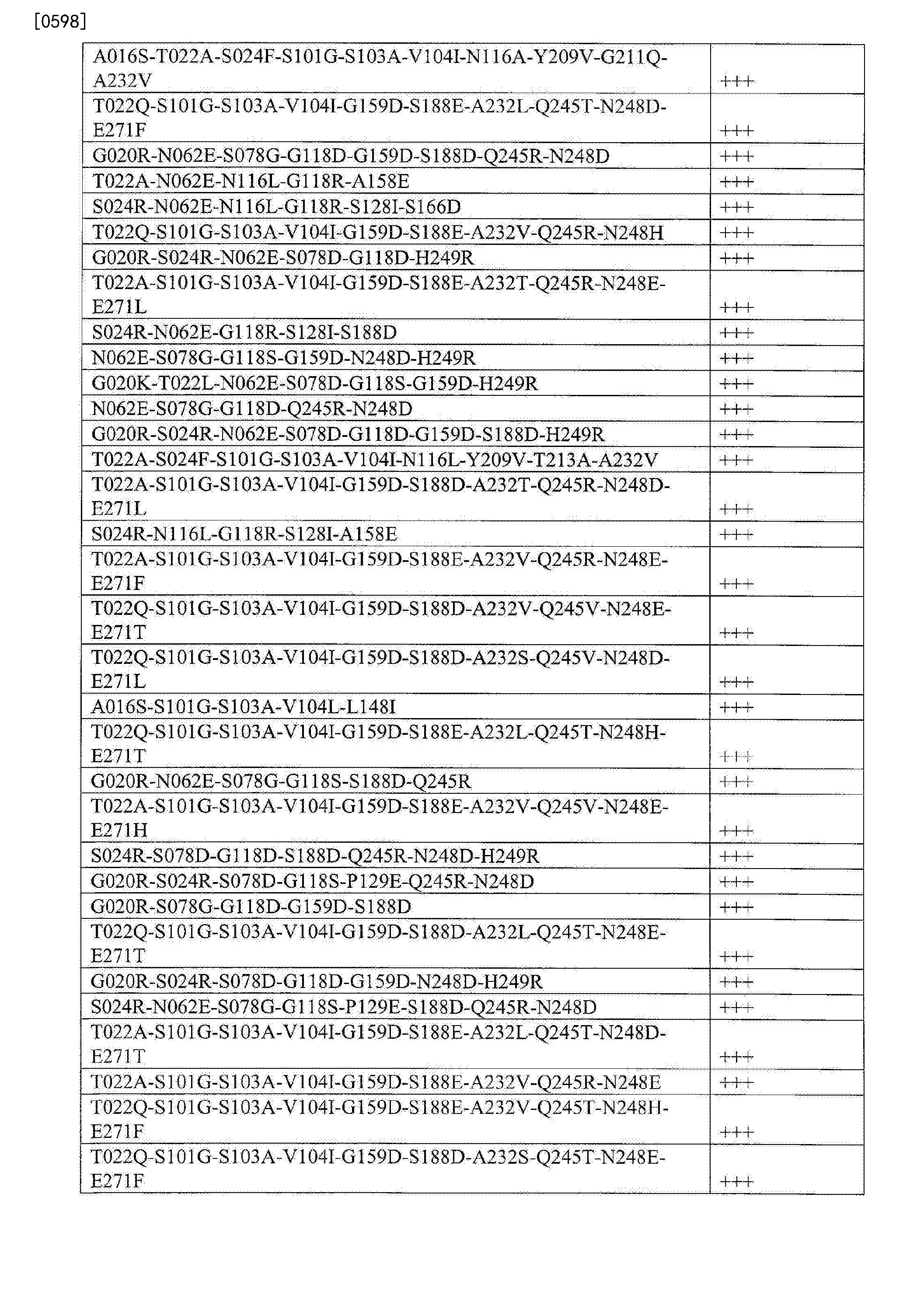 Figure CN103764823BD02001