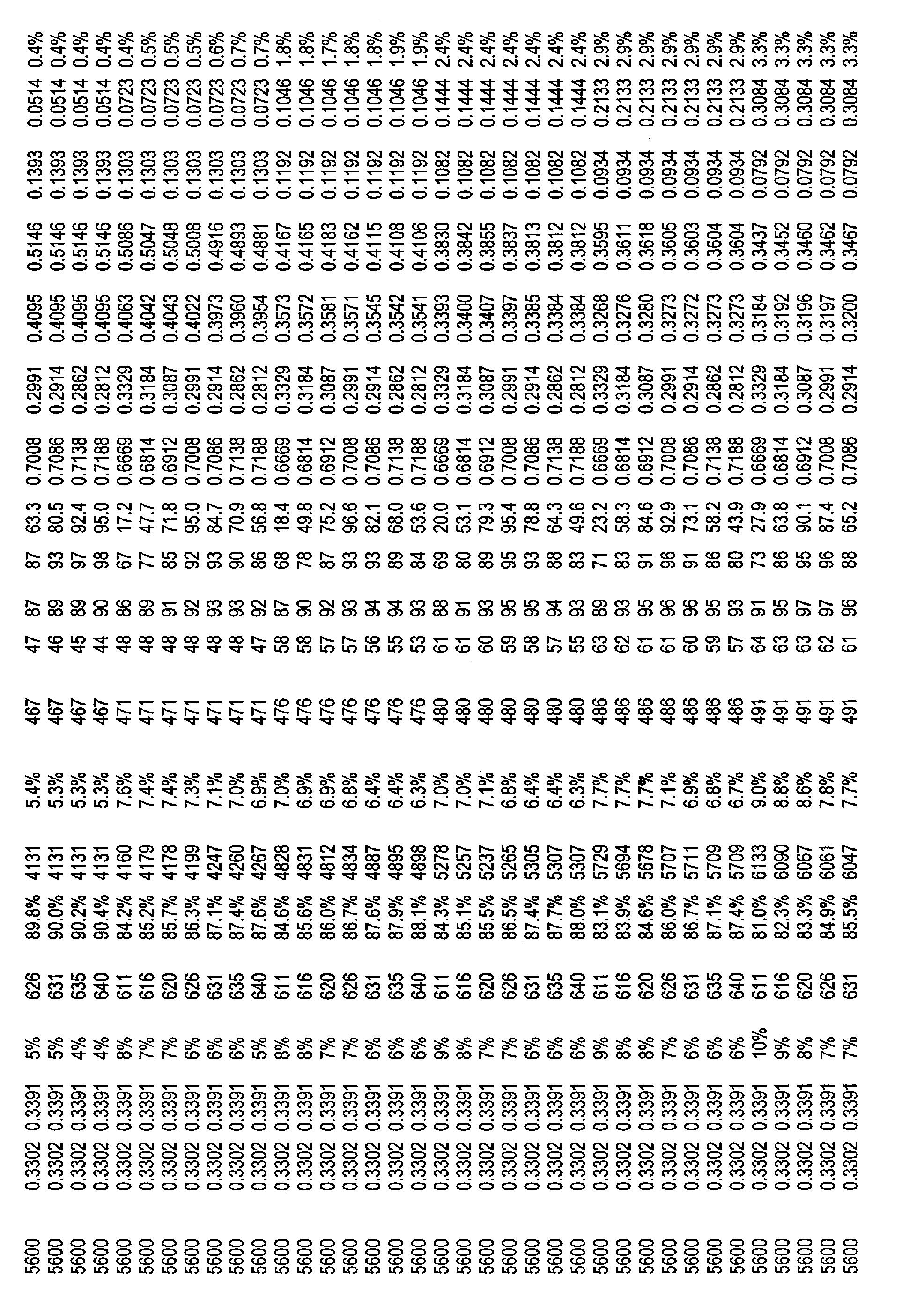 Figure CN101821544BD00481