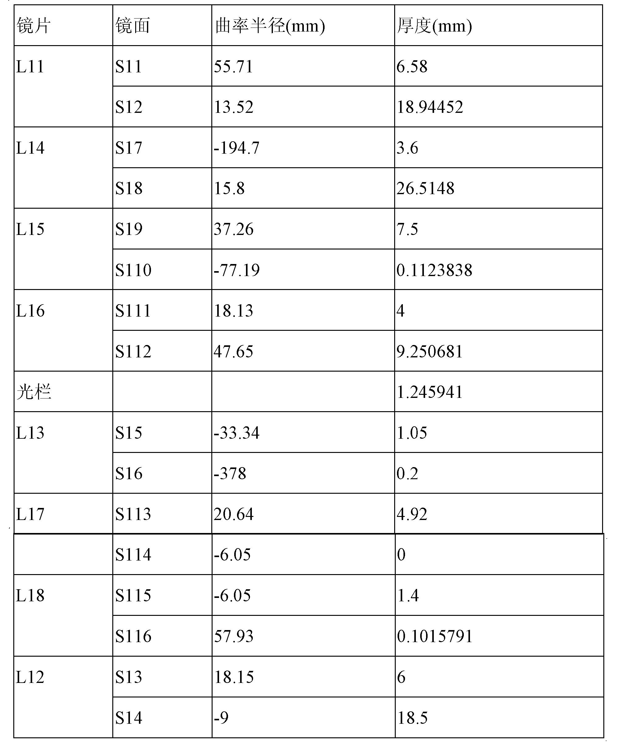 Figure CN102231039BD00061
