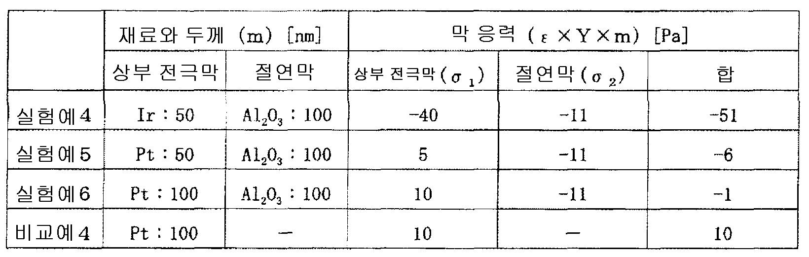 Figure 112006027652271-pct00002