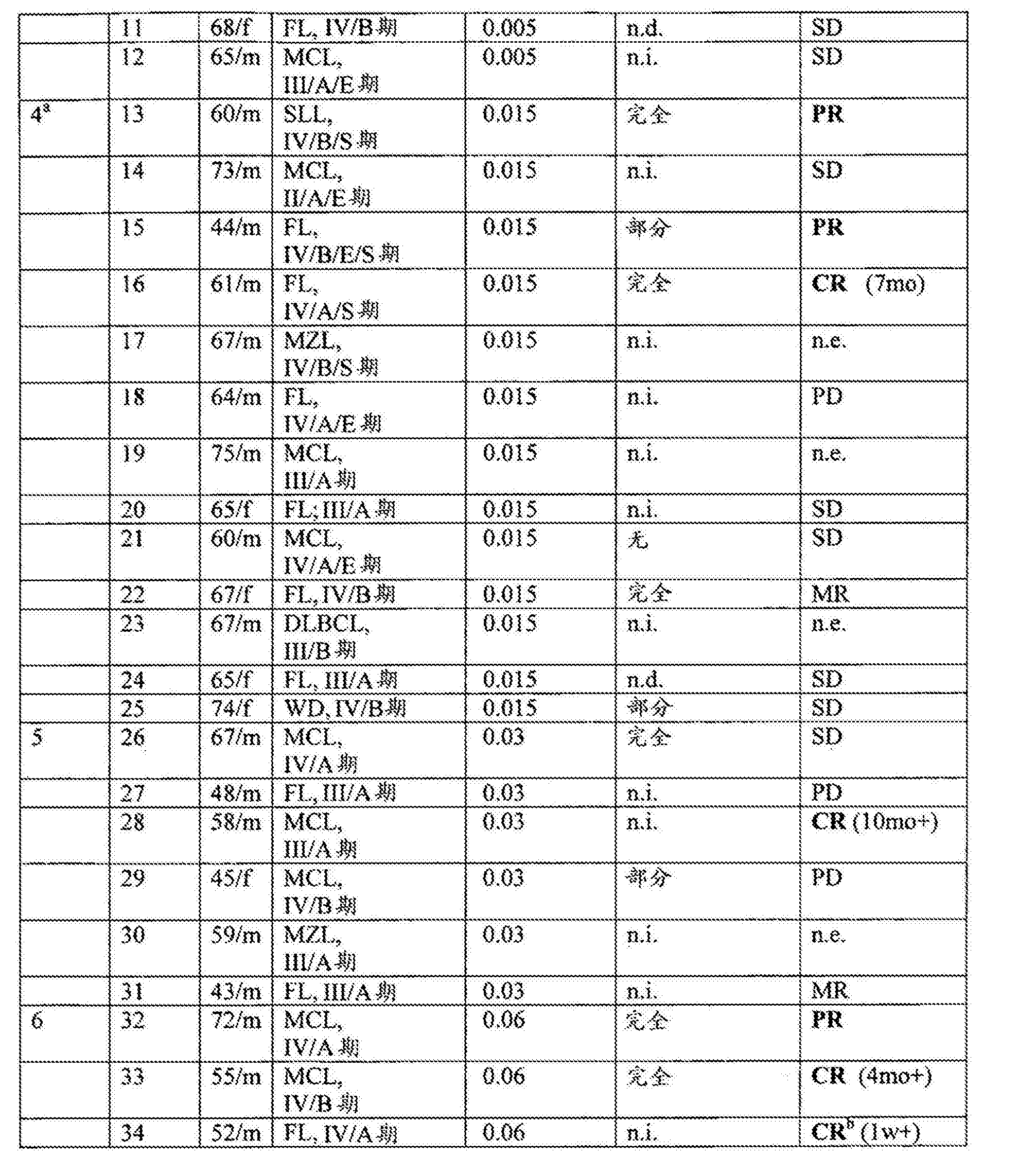 Figure CN103694350BD00781