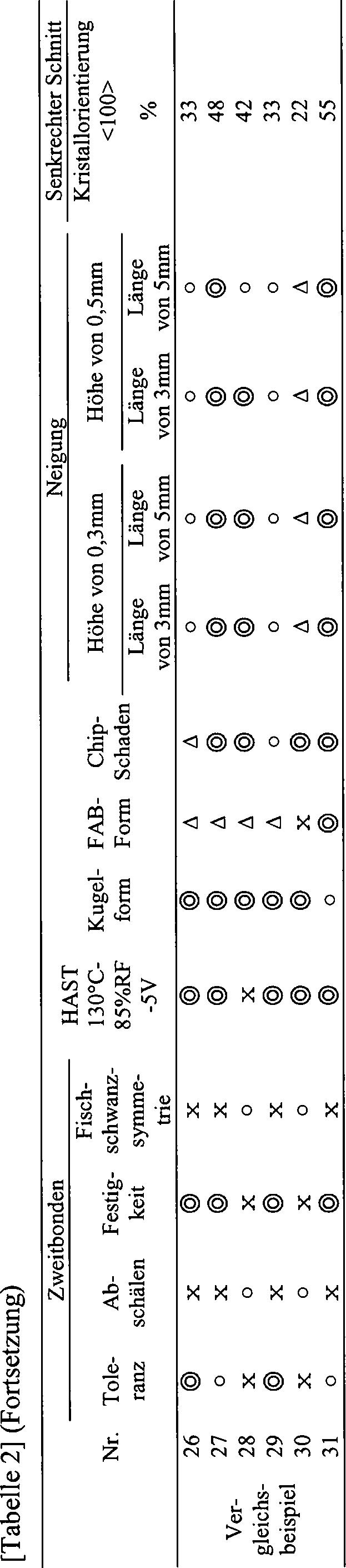 Figure DE112015005172T5_0004