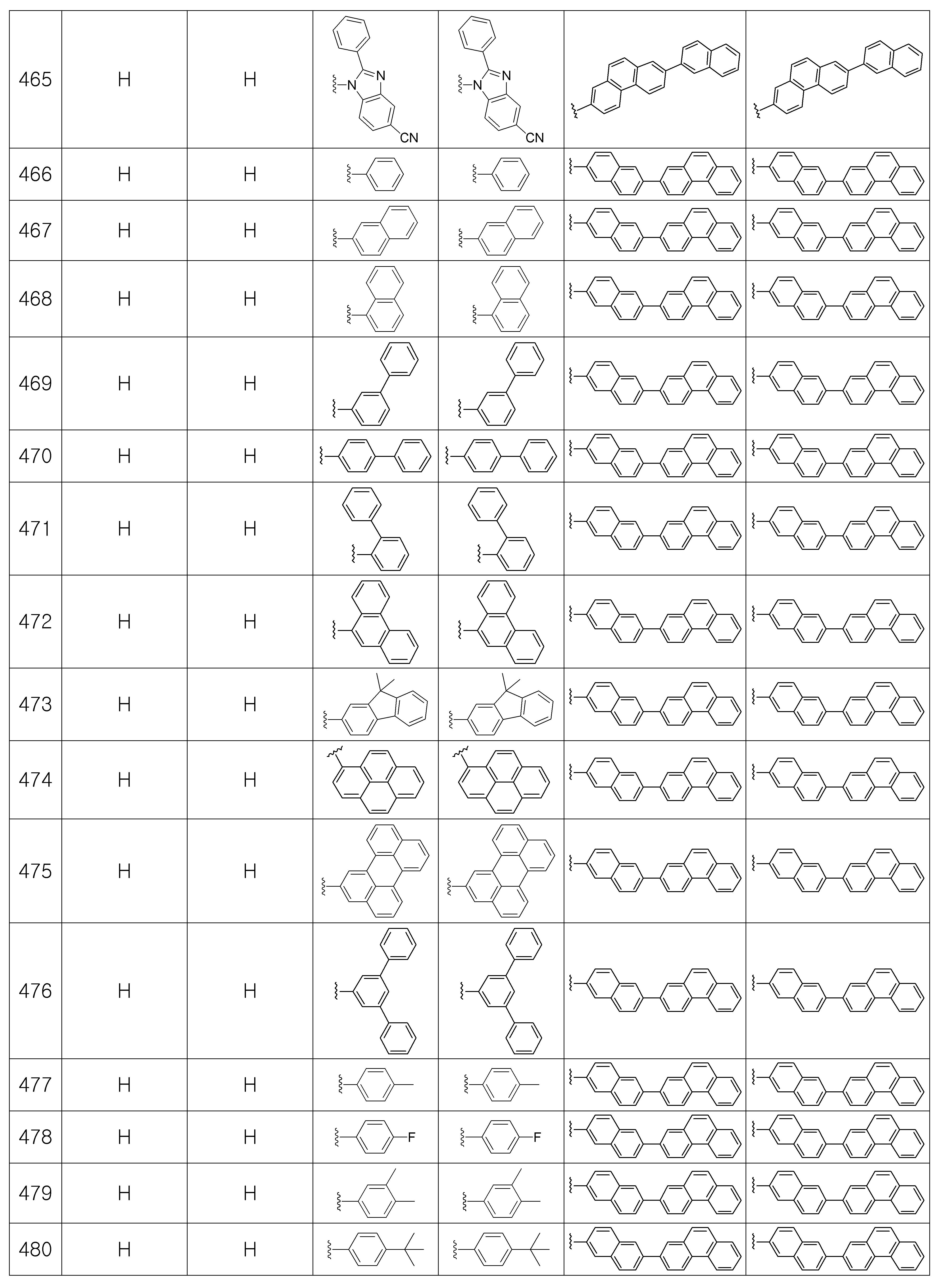 Figure 112007087103673-pat00145