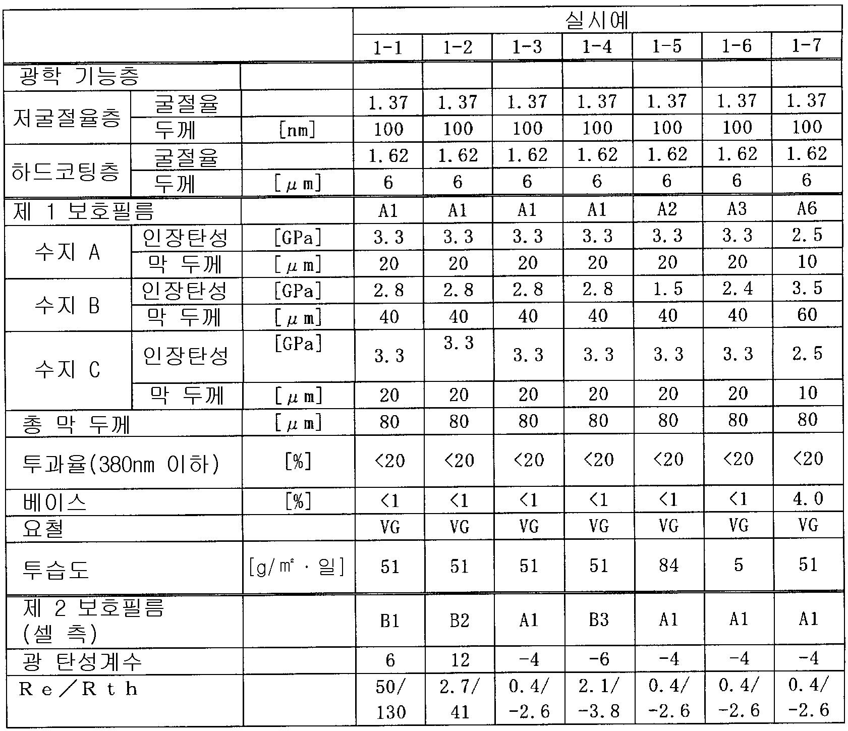 Figure 112008068809733-PCT00008