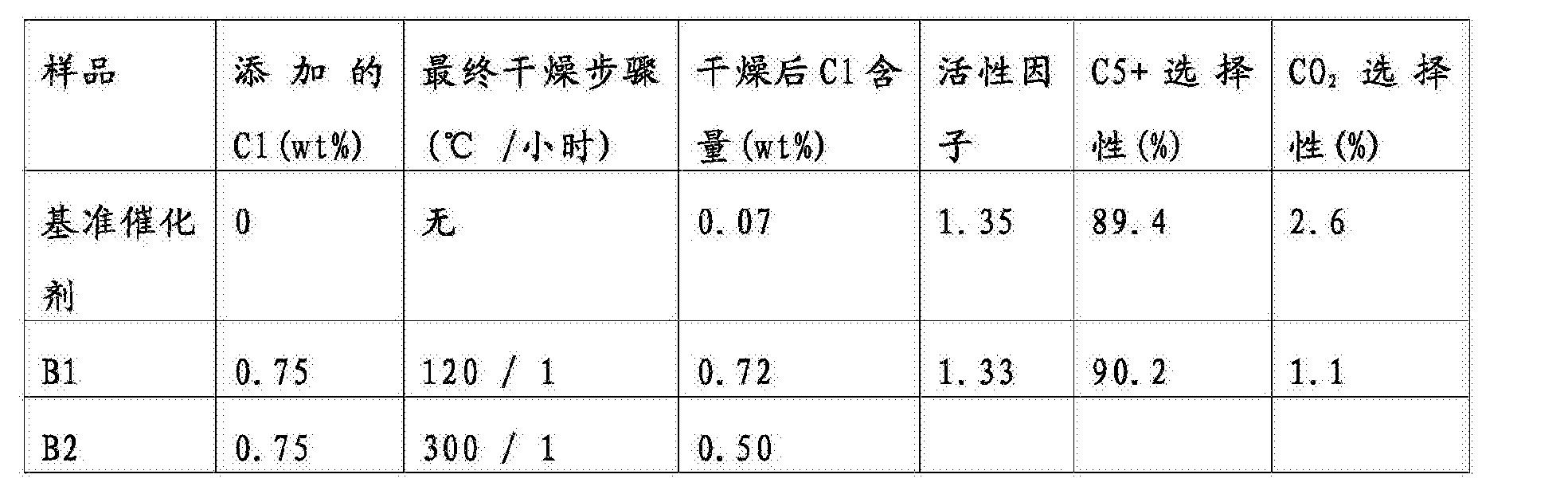 Figure CN105531027BD00141