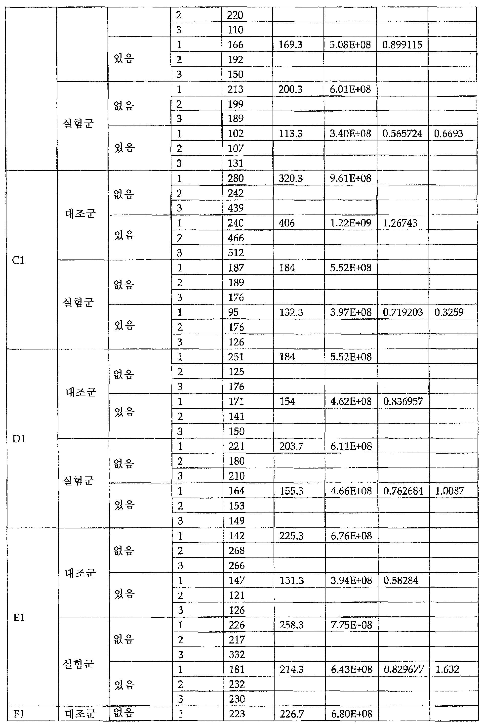 Figure 112009042155886-PCT00013