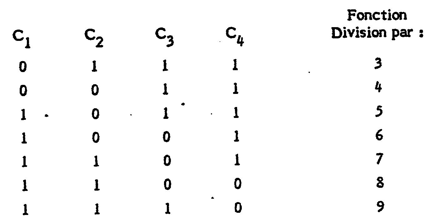 ep0222648b1