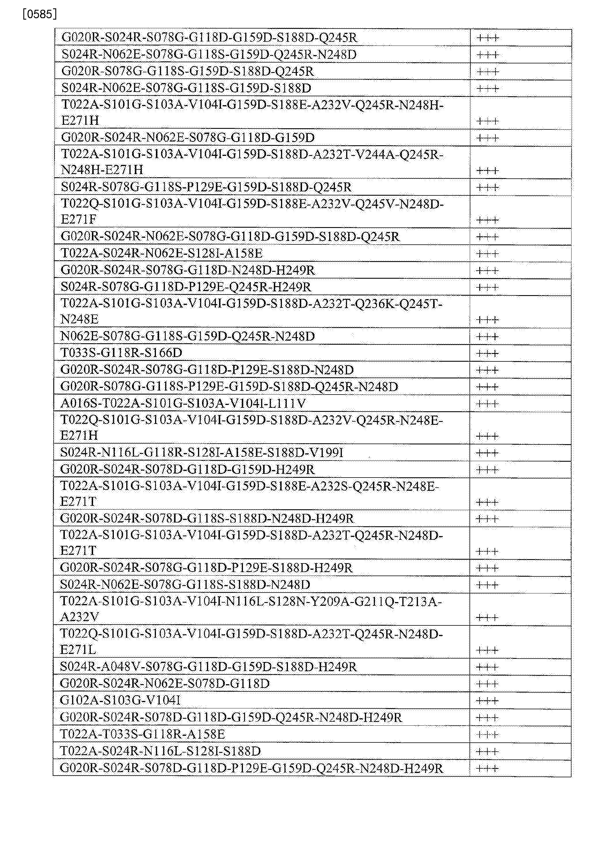 Figure CN103764823BD01871