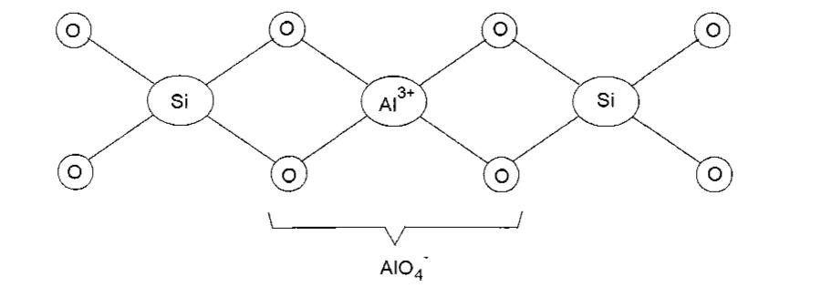 Figure CN102054886AD00081