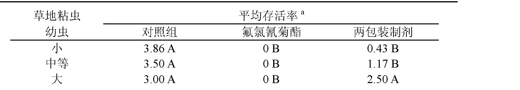 Figure CN102215692AD00241