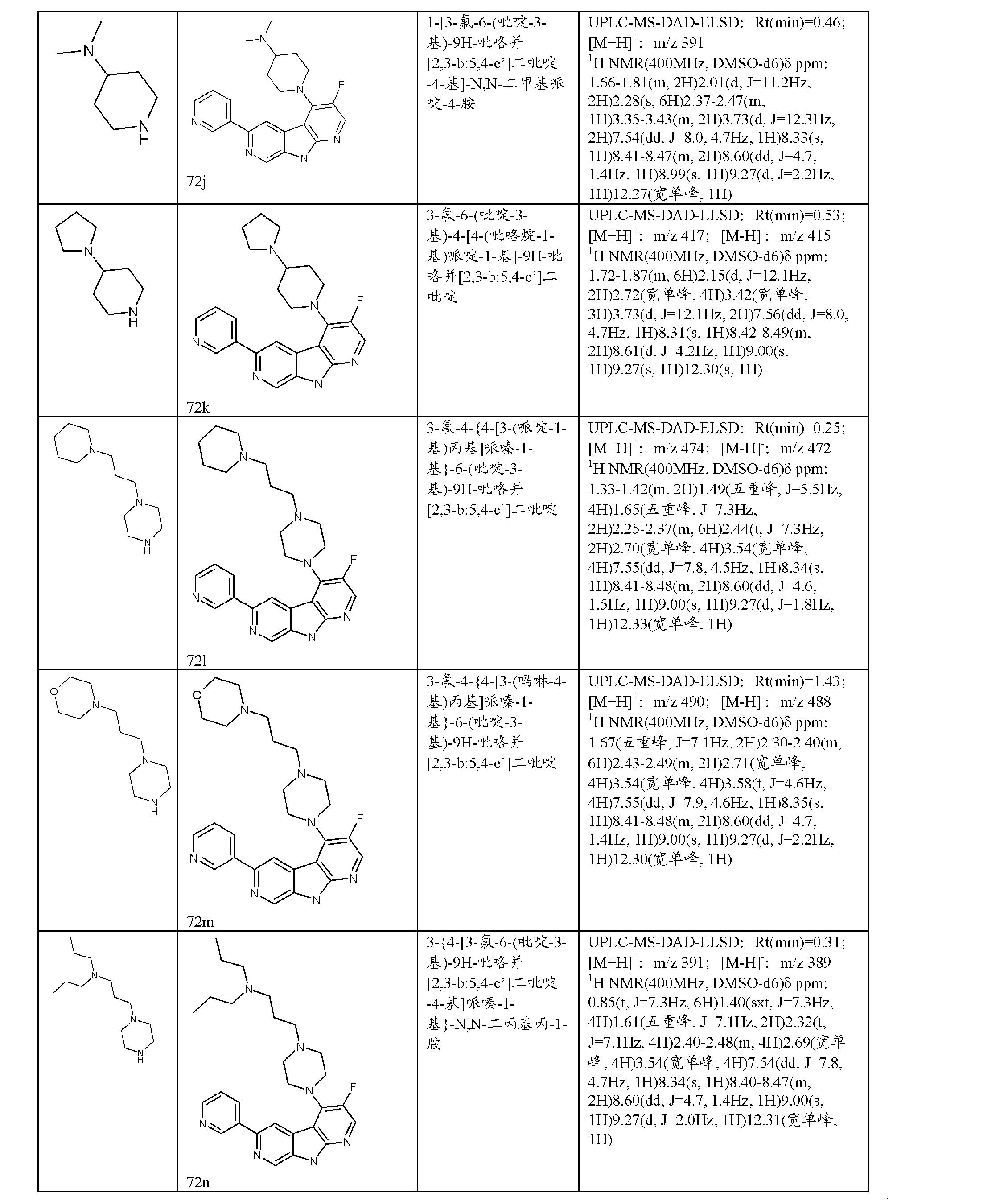 CN102124007A - Azacarboline derivatives, preparation method thereof
