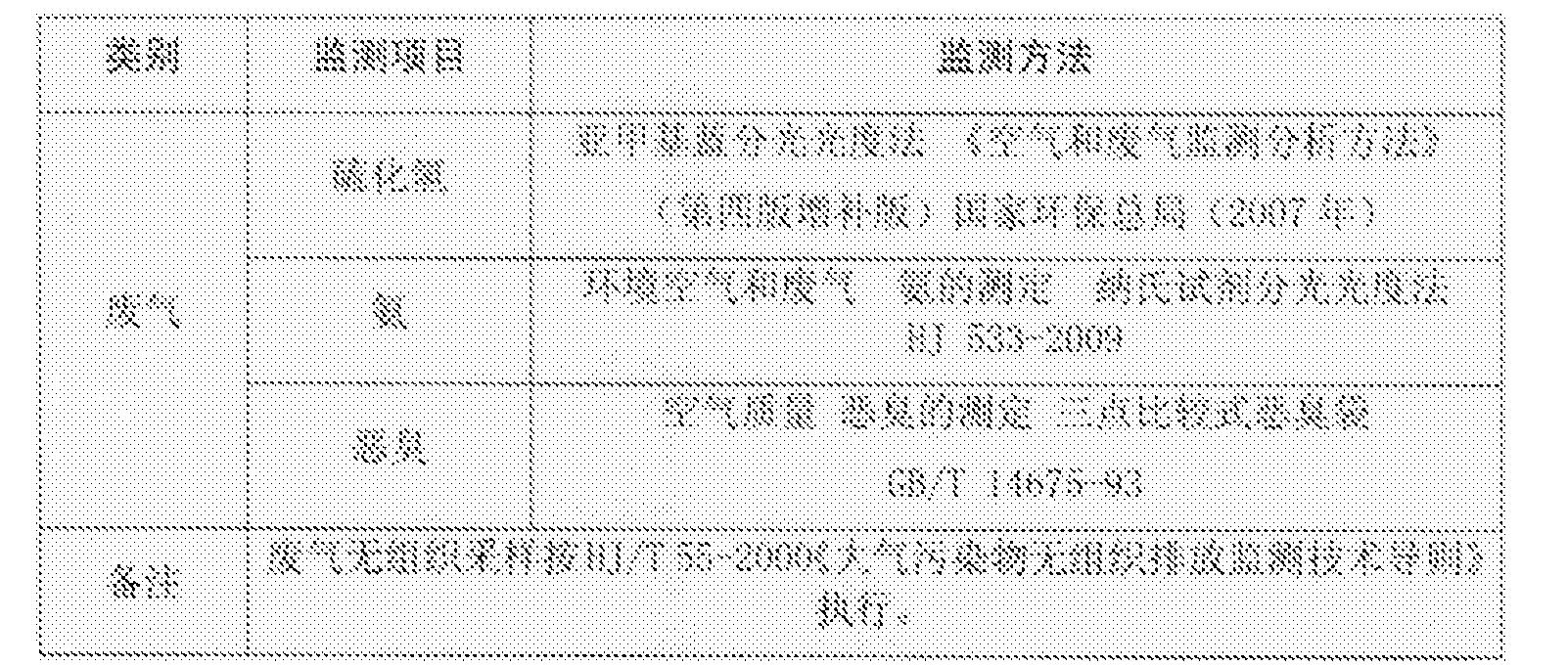 Figure CN107970760AD00064
