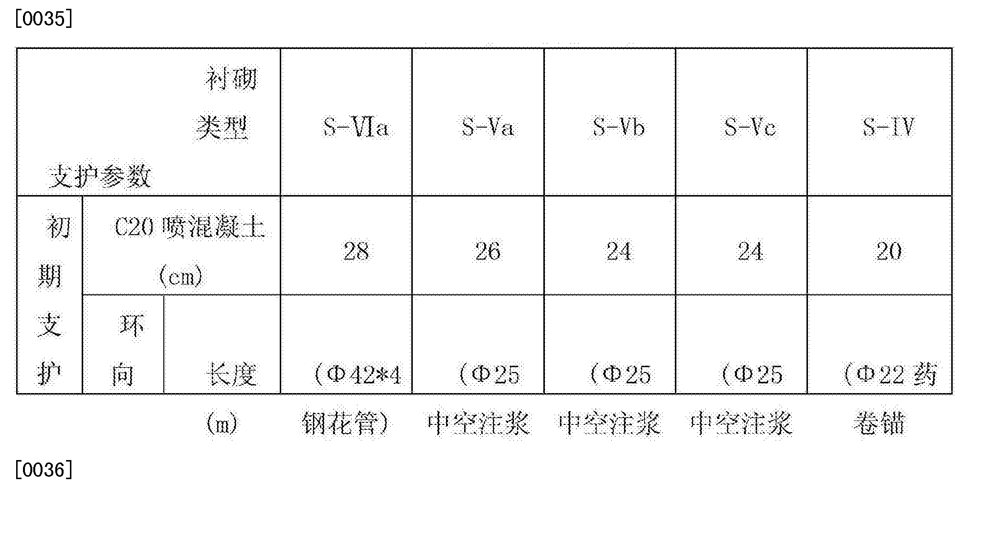 Figure CN103244133BD00061