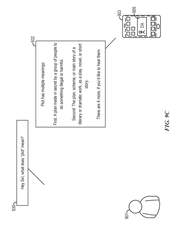 US10249300B2 - Intelligent list reading - Google Patents