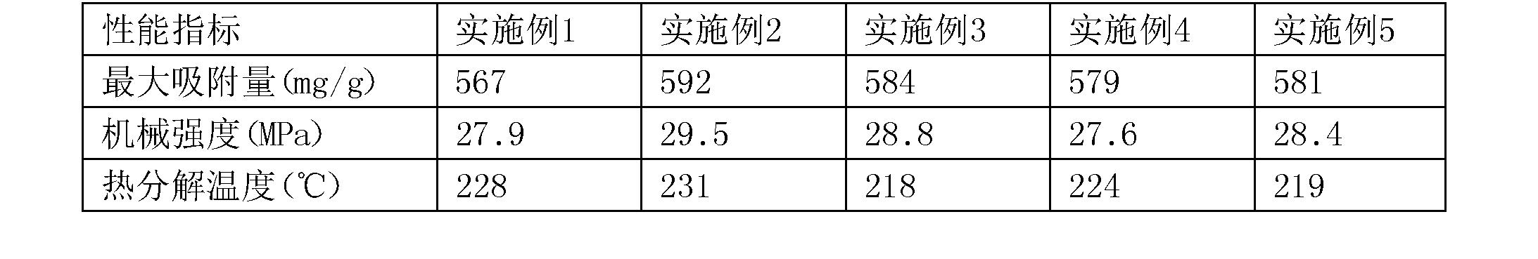 Figure CN105542056BD00061