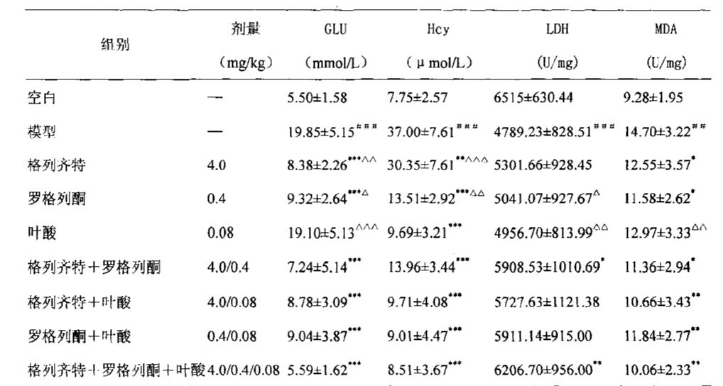 Figure CN101103993BD00331