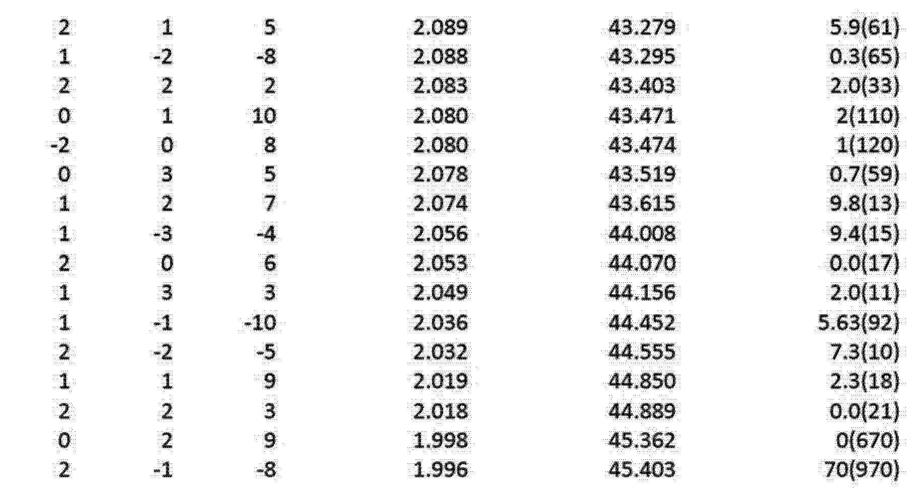Figure CN104093731AD00171
