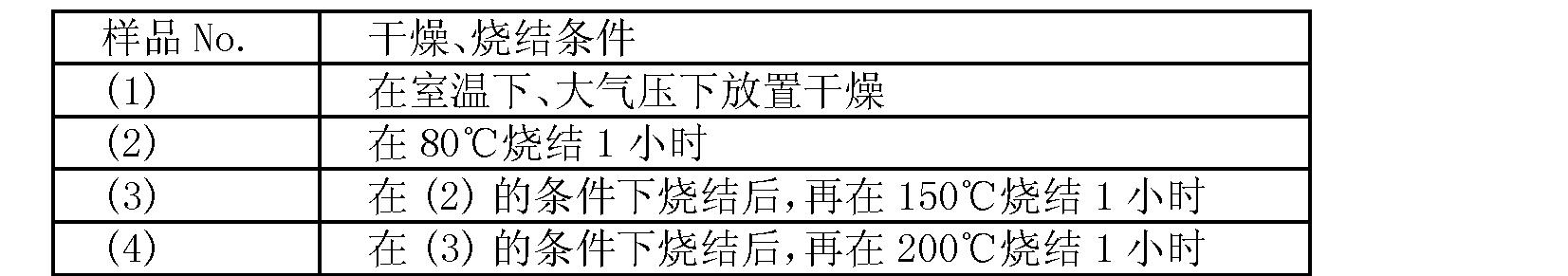 Figure CN101368006BD00261
