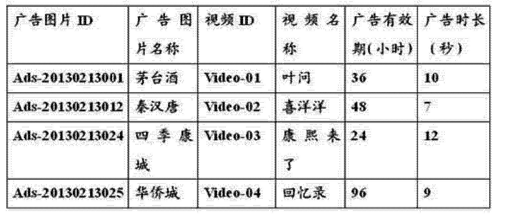 Figure CN103533433AD00061